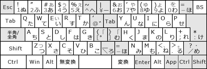 右手2列シフト配列拡張型2
